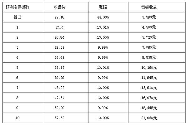 欢乐谷国际娱乐场官网