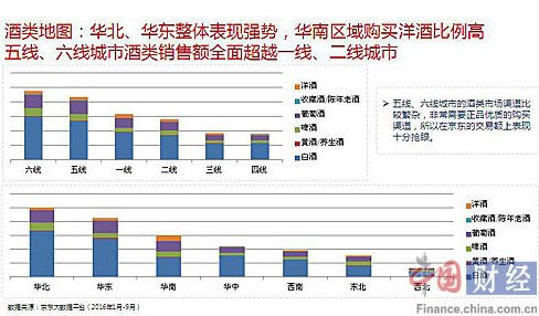 酒类地图1 资料来源:京东大数据平台 图片来源:中国网财经