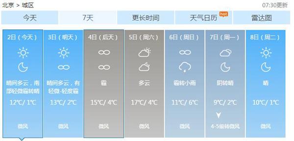北京未来7天天气预报.-今天起北京气温回升至10 以上 雾霾再袭