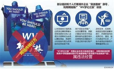 WV:涉嫌违法融资 旅游传销被警示