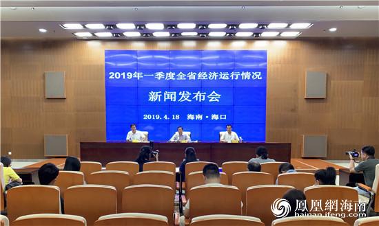 2019年海南省gdp_海南19年实现GDP为5308.94亿元,今年全省GDP和经济表现如何