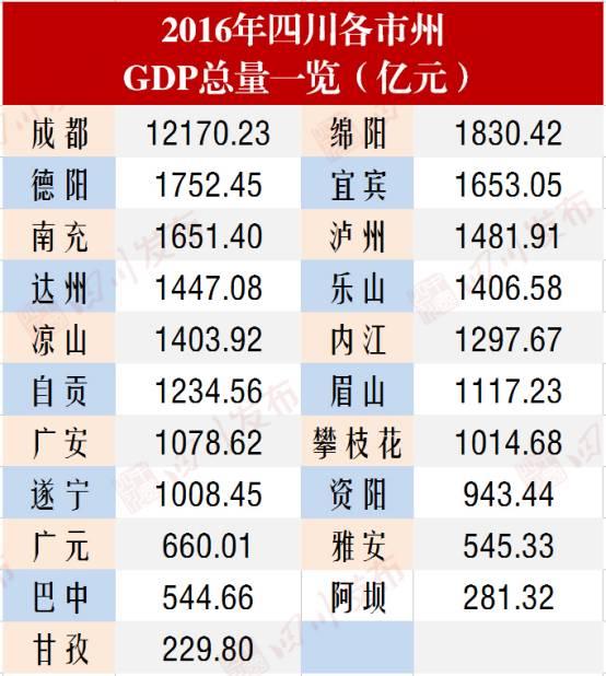 经济总量 gdp 排名第几位_1950中国gdp总量排名