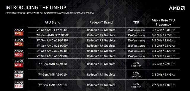 旗舰APU搭RX460 华硕VX50IU游戏本评测