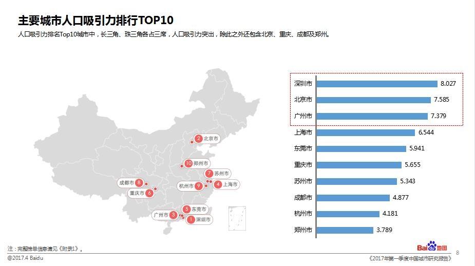 中国的城市人口比重_...:G20国家及中国主要城市人口占全国人口比例(根据相关
