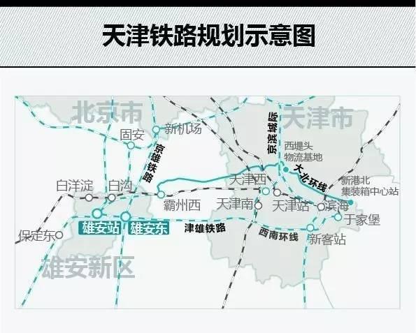 雄安新区到天津要建新高铁,直通滨海新区!