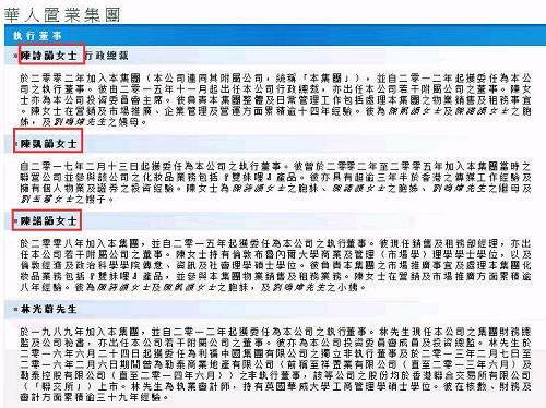 图片来自华人置业官网