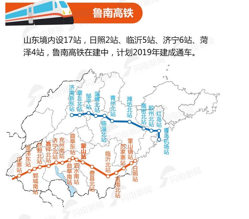 鲁南高铁2019年底通车 时速350km(线路图)