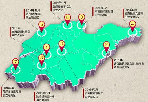 2013年11月撤销兖州市,设立济宁市兖州区,以原兖州市的行政区域