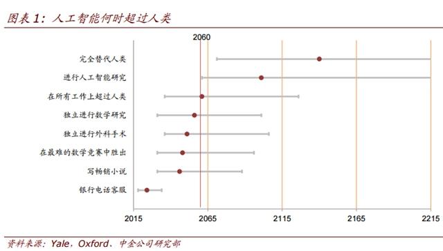 中国AI崛起:大量资金涌入,应用层面追上美国