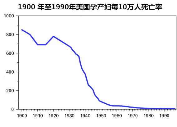 """段宇宏:西医这门""""伪医学"""",为何终将难逃衰亡?"""