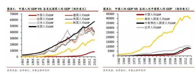 人均gdp是什么意思_人均GDP是什么意思