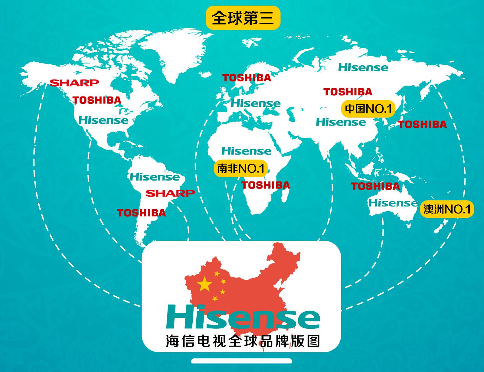 收购东芝电视海信加速全球布局