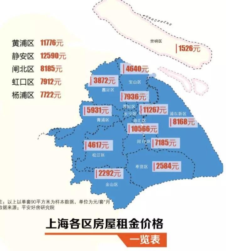15个热点城市租金地图:北上深杭领跑 合肥垫底(表)