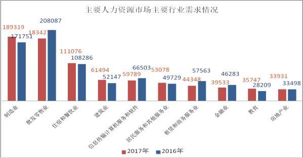 2017年陕西省经济总量_陕西省城市经济学校
