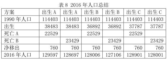 2012印度人口总数_中国职工总数达3.91亿人比2012年增长11.8