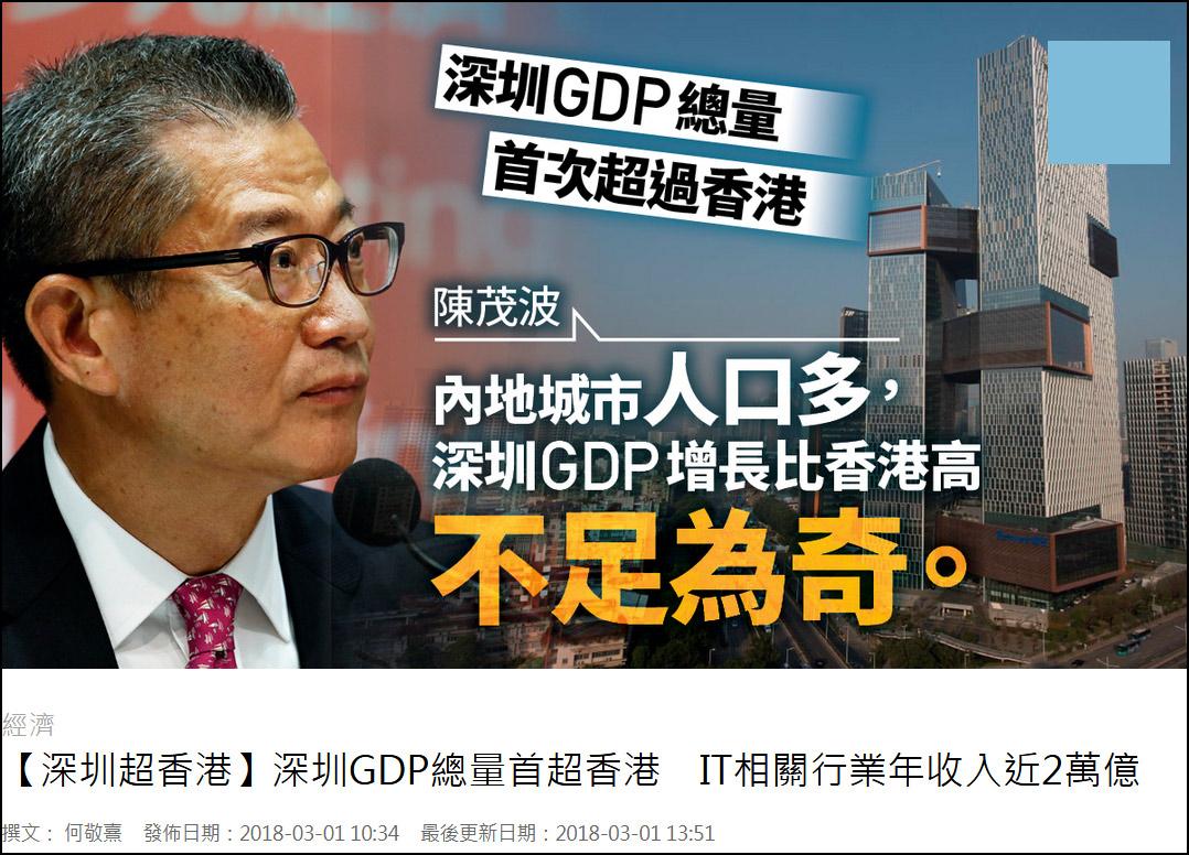 1997年gdp_数据新闻:最近20年川内GDP排座次你的家乡排第几?
