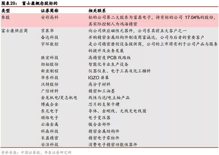 富士康改写A股历史 投资者关心5大焦点