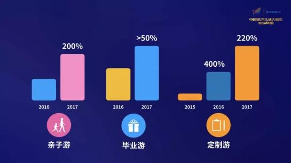 """中国人一年出去玩要花掉4.57万亿 你""""贡献""""多少"""