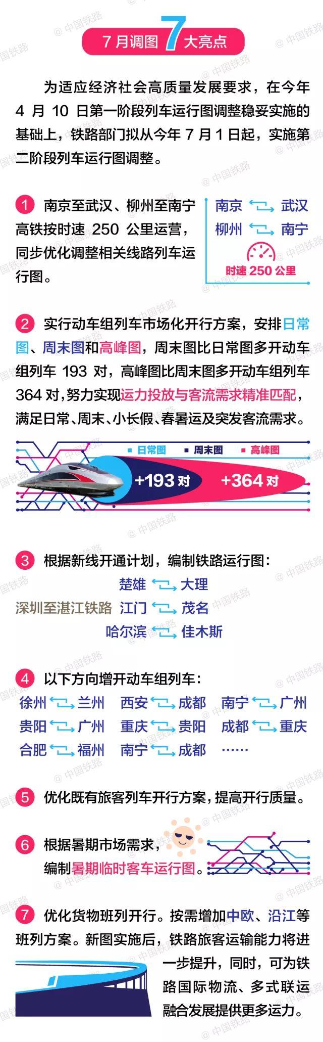 6段高铁线路票价调整:有升有降_最大折扣6.5折