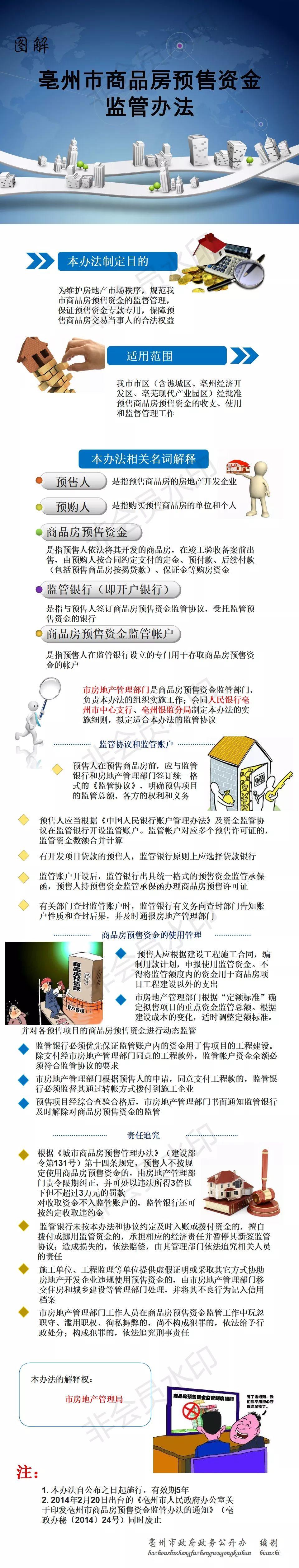 亳州出台楼市新政 规范商品房预售资金监管
