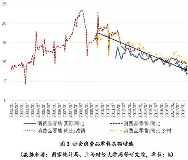 财大田国强:中国家庭债务已逼近家庭部门能承受的极限