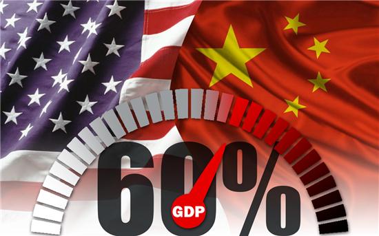 国际锐评:60%是美国给竞争者的一道红线