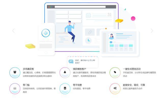 魔铃小程序一经推出即占领北京市场,哪些营销
