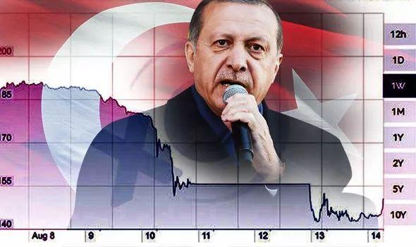 土耳其只是开始,下一块倒下的多米诺骨牌可能是