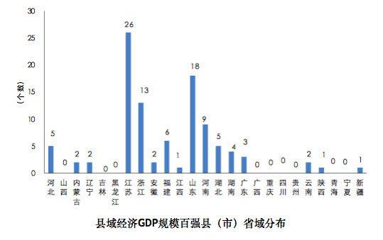 中国GDP_中国gdp增长图