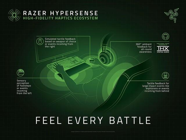 RAZER超感技术生态系统打造一流的触觉反馈沉浸体验
