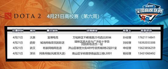 本周日高校联赛DOTA2将至深圳、武汉、西安、太原