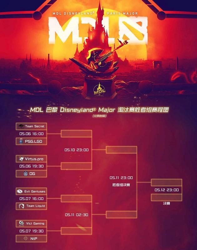 MDL巴黎Major淘汰赛今日开启 VG与PSG.LGD进军胜者