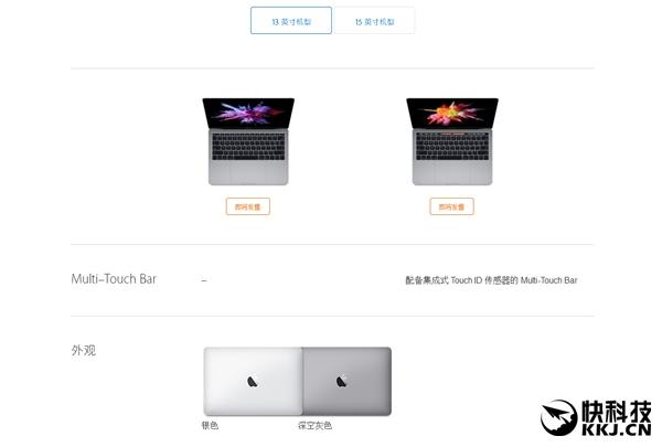全新MacBook Pro最全规格解析:太强大!