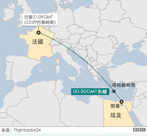 """埃及失踪客机""""残骸""""出现相互矛盾报道"""