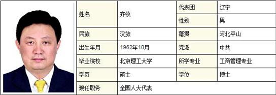 女,辽宁省兴城市人,1964年2月出生,满族,凯森蒙集团有限公司总经理.