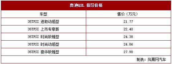 奥迪Q2L正式上市 Q家族入门车售21.77-27.90万元