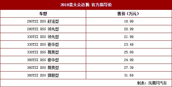 2019款迈腾最新报价迈腾豪华配置区别_凤凰彩票 网址90g点cc