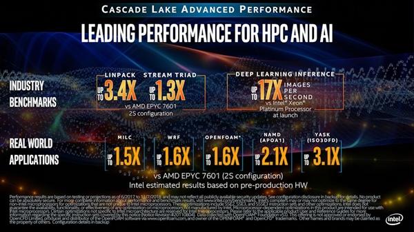 Intel公布48核新至强处理器性能:部分场景比AMD双路EPYC快3.4倍