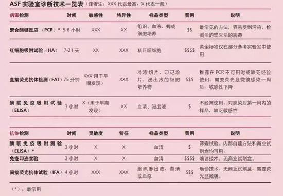 图片来源于中国动物保健搜狐文章