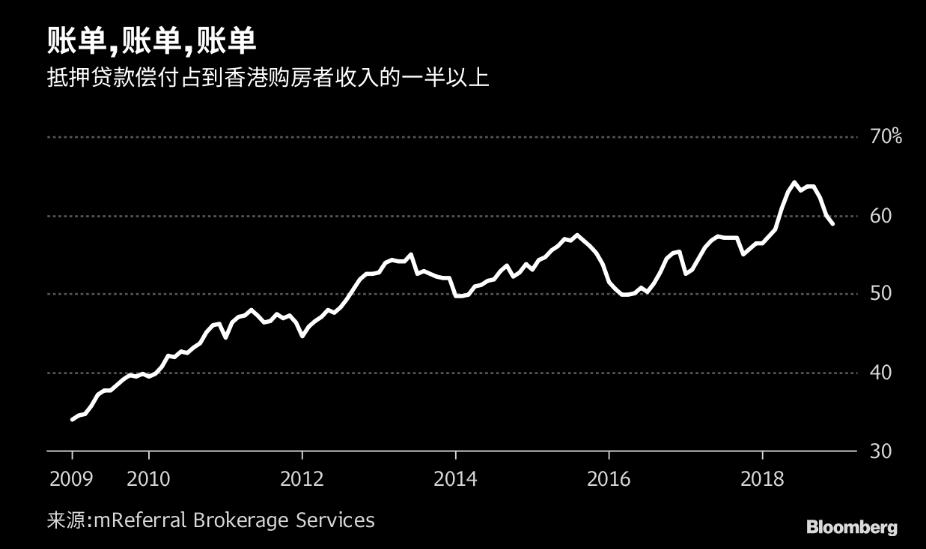 为何香港房地产市场不会崩盘?原因就这么简单(图)