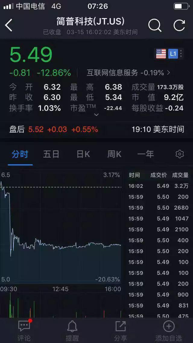 股价大跌,产品下架…遭3·15点名公司一夜难眠(图)