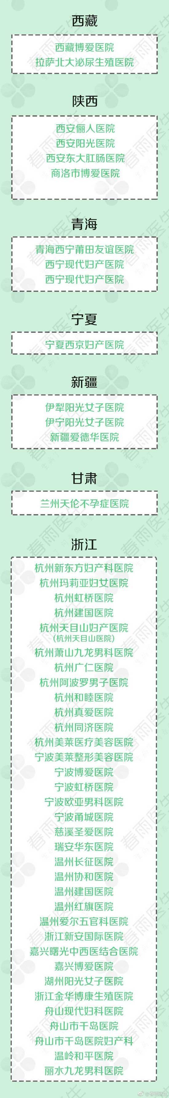 春雨医生官宣莆田系医院名单北京24家上榜
