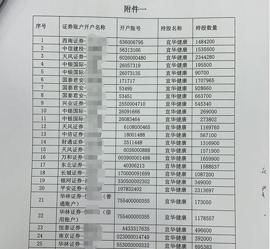 配资公司合同,避雷!大股东被曝配资炒股全赔光,深交所连发7问