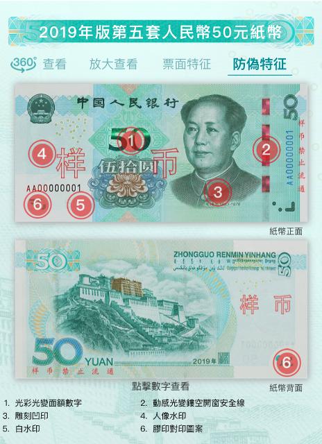 手把手教你识别新版人民币纸币真伪