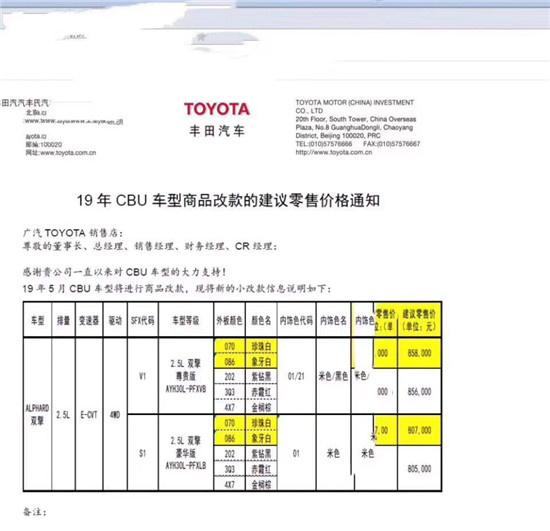 丰田威尔法和埃尔法及MPV商务各本差别-图8