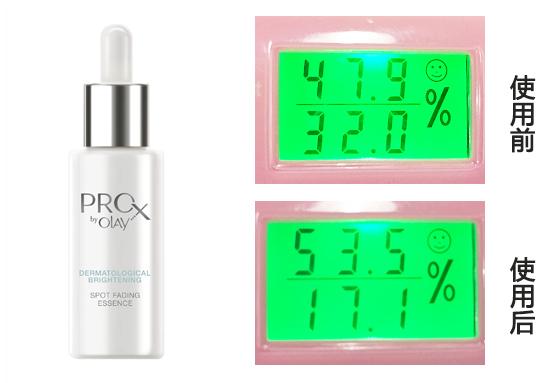 評測結果: 根據使用前后效果圖可知,使用產品之前肌膚表面水分值為4
