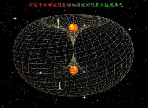 """财经资讯_墨子号卫星上天!""""量子纠缠""""证明佛法空性(图)_凤凰佛教"""