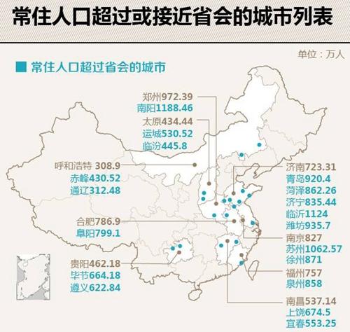 中国各省会城市人口_中国各省会城市人口_曾是中国人口第一大省,省会的存在感非常强 ...