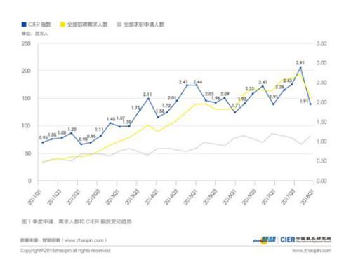 中国储蓄率变动与经济增速走势_景气指数季节回落,就业极化明显减弱_江苏频道_凤凰网