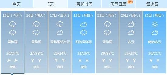 东莞天气预报一周_本周山东各地多雷雨 内陆最高温只有30度左右_凤凰资讯